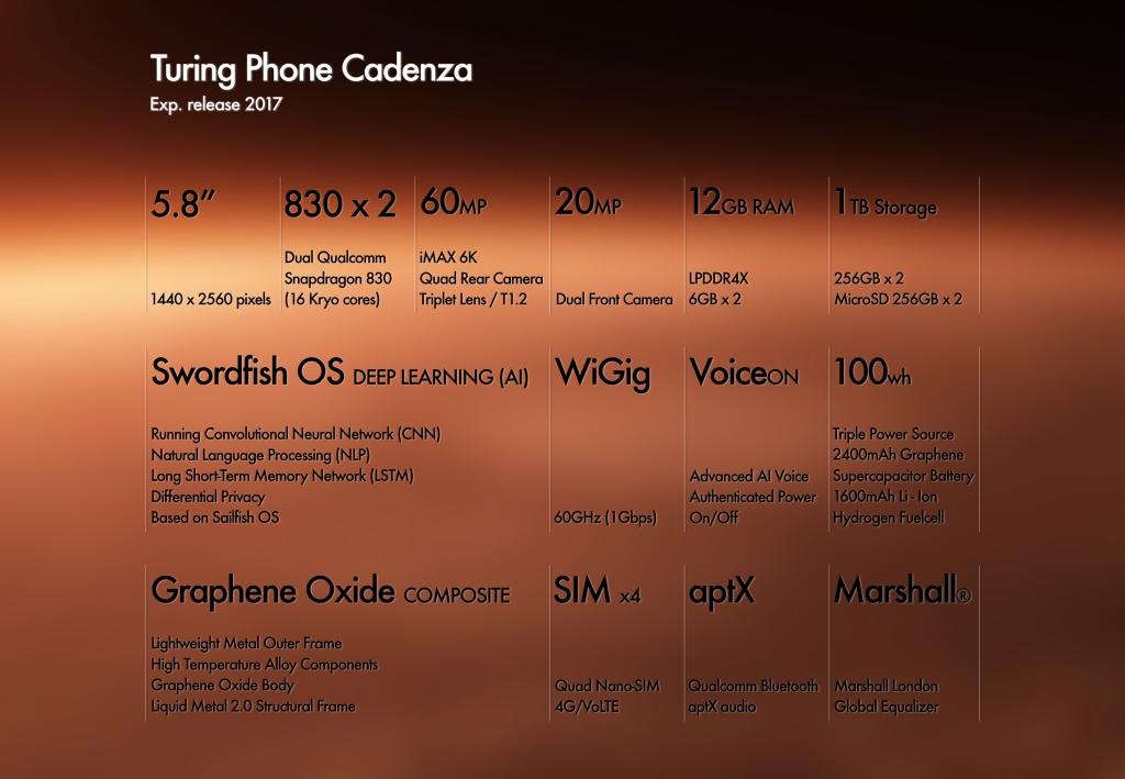 Turing Phone Cadenza specs